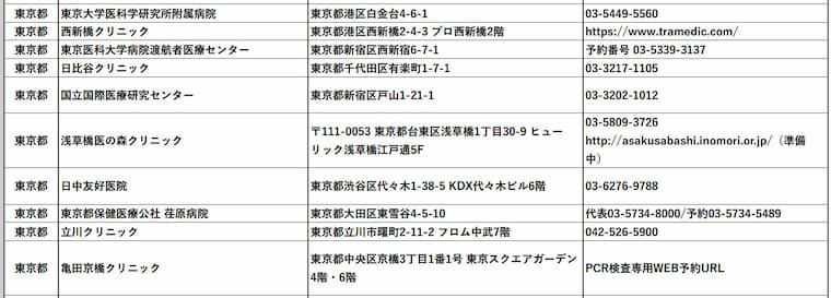 日本でPCR検査を提供している病院一覧(一部)